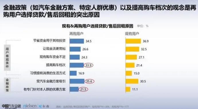 《2020中国汽车消费趋势调查报告》正式发布