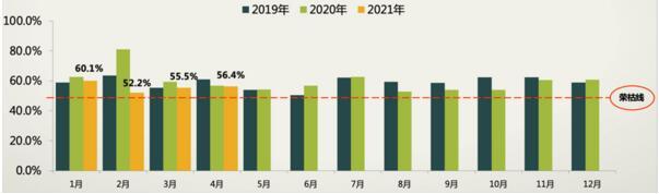"""车市需求持续回升,豪华品牌、二手车成""""香饽饽"""""""